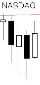 NASDAQ 20150603