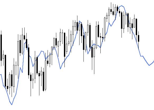 S&P Forecast 20150607